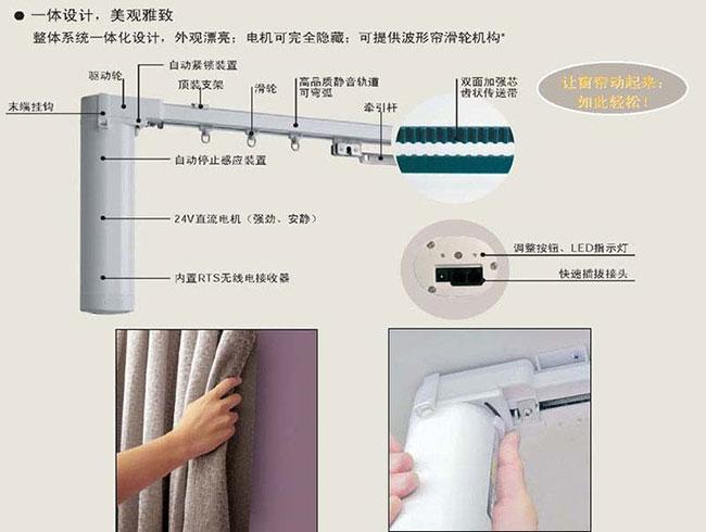 合肥电动窗帘的控制方式和主要功能